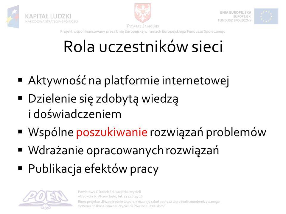 Rola uczestników sieci Aktywność na platformie internetowej Dzielenie się zdobytą wiedzą i doświadczeniem Wspólne poszukiwanie rozwiązań problemów Wdrażanie opracowanych rozwiązań Publikacja efektów pracy