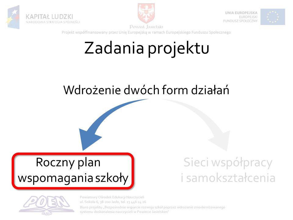 Zadania projektu Wdrożenie dwóch form działań Roczny plan Sieci współpracy wspomagania szkoły i samokształcenia