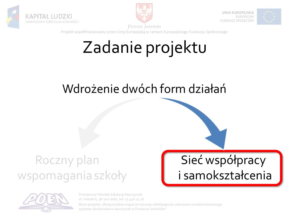 Zadanie projektu Wdrożenie dwóch form działań Roczny plan Sieć współpracy wspomagania szkoły i samokształcenia