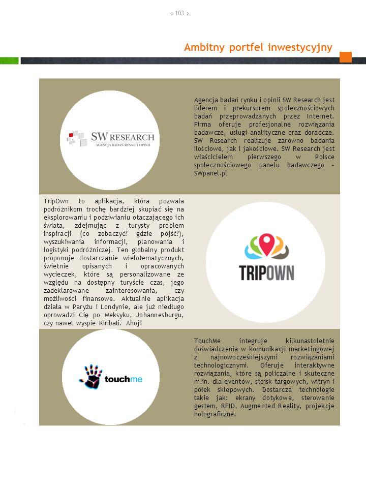 Ambitny portfel inwestycyjny Agencja badań rynku i opinii SW Research jest liderem i prekursorem społecznościowych badań przeprowadzanych przez Intern