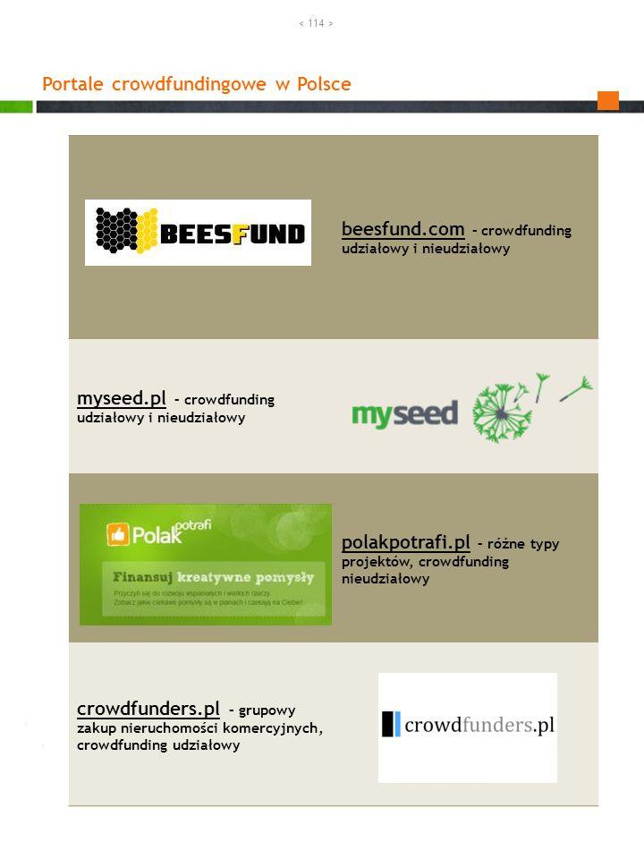 Portale crowdfundingowe w Polsce beesfund.com – crowdfunding udziałowy i nieudziałowy myseed.pl – crowdfunding udziałowy i nieudziałowy polakpotrafi.p
