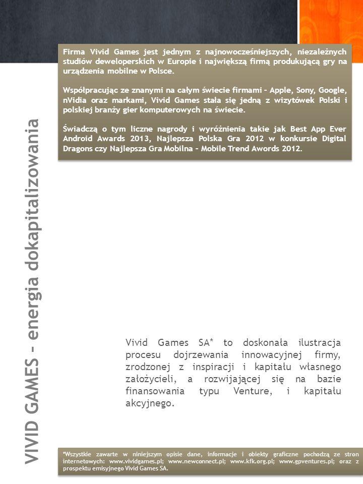 VIVID GAMES – energia dokapitalizowania Firma Vivid Games jest jednym z najnowocześniejszych, niezależnych studiów deweloperskich w Europie i najwięks