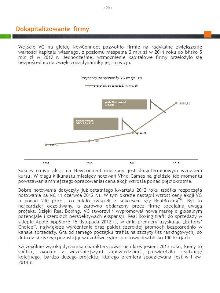 Wejście VG na giełdę NewConnect pozwoliło firmie na radykalne zwiększenie wartości kapitału własnego, z poziomu niespełna 2 mln zł w 2011 roku do blis