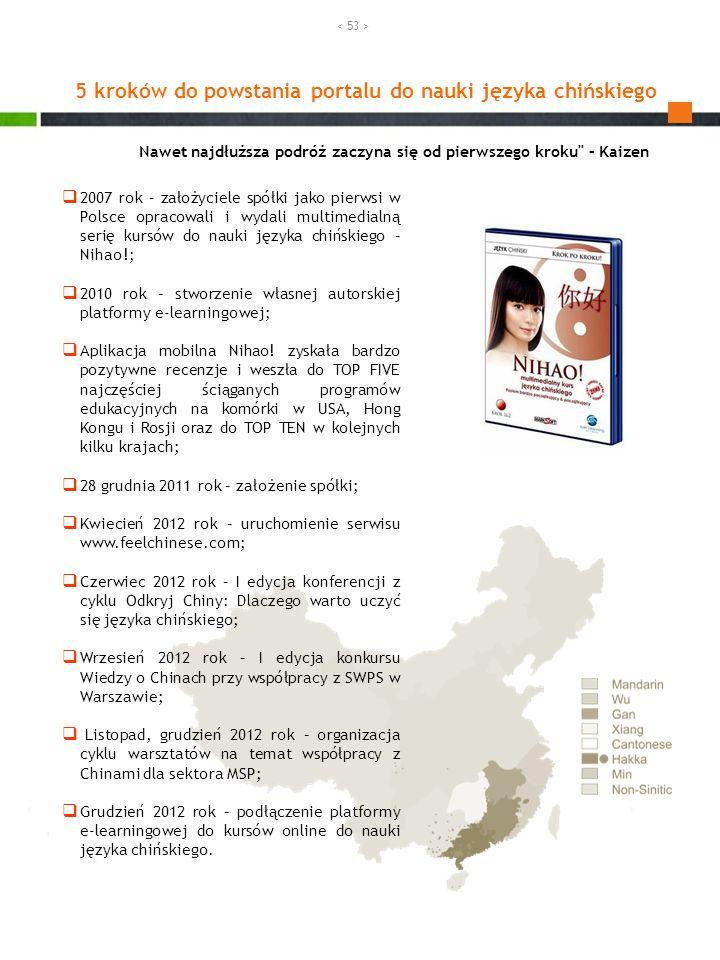 5 kroków do powstania portalu do nauki języka chińskiego 2007 rok – założyciele spółki jako pierwsi w Polsce opracowali i wydali multimedialną serię k