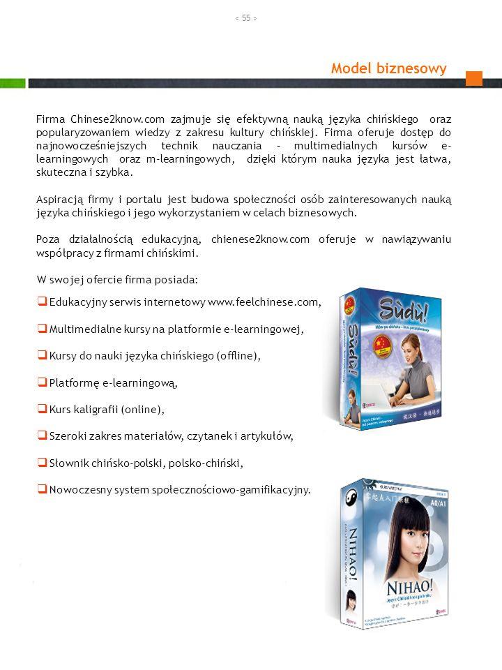 Model biznesowy Firma Chinese2know.com zajmuje się efektywną nauką języka chińskiego oraz popularyzowaniem wiedzy z zakresu kultury chińskiej. Firma o