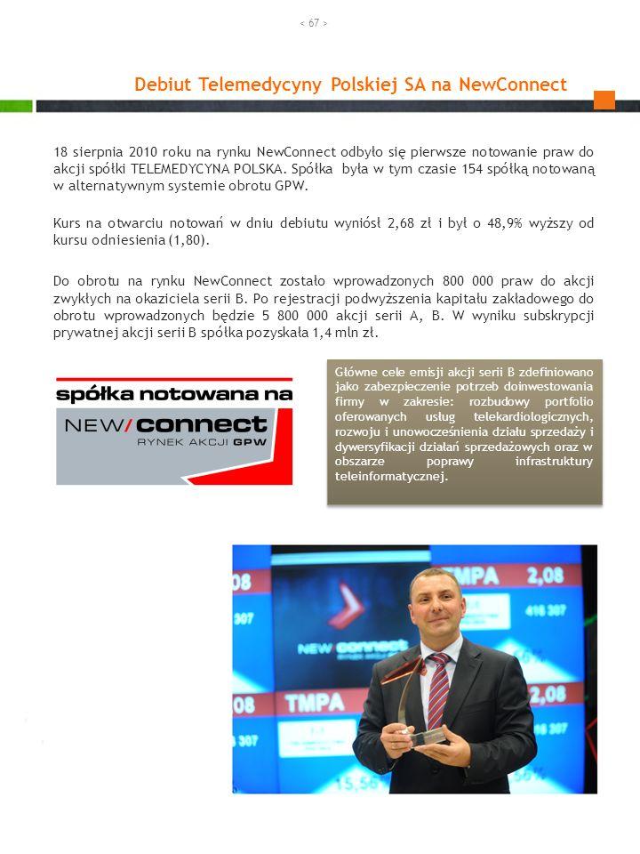 18 sierpnia 2010 roku na rynku NewConnect odbyło się pierwsze notowanie praw do akcji spółki TELEMEDYCYNA POLSKA. Spółka była w tym czasie 154 spółką