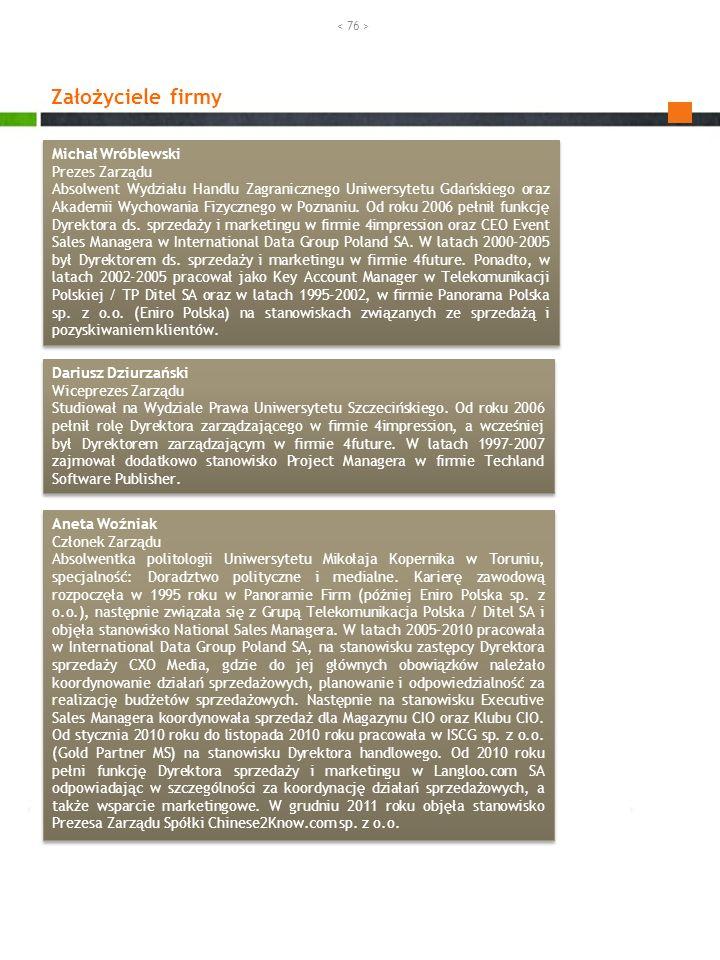 Założyciele firmy Michał Wróblewski Prezes Zarządu Absolwent Wydziału Handlu Zagranicznego Uniwersytetu Gdańskiego oraz Akademii Wychowania Fizycznego