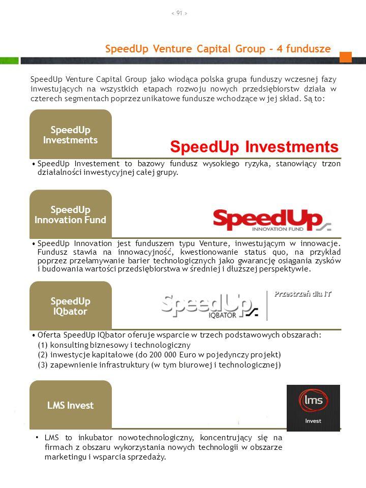 SpeedUp Venture Capital Group jako wiodąca polska grupa funduszy wczesnej fazy inwestujących na wszystkich etapach rozwoju nowych przedsiębiorstw dzia