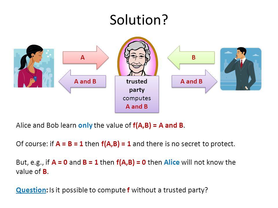 Ogólna idea Alicja zaszyfruje obwód razem z własnym inputem i prześle go do Boba.
