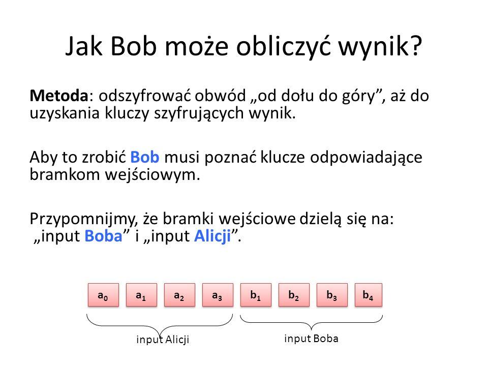 Jak Bob może obliczyć wynik? Metoda: odszyfrować obwód od dołu do góry, aż do uzyskania kluczy szyfrujących wynik. Aby to zrobić Bob musi poznać klucz
