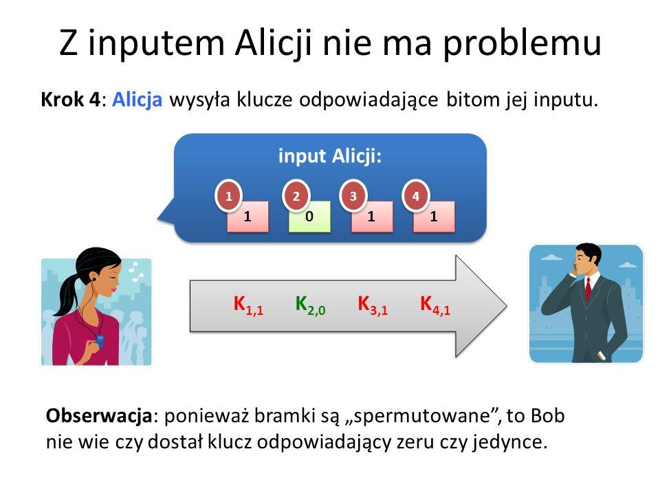 input Alicji: Z inputem Alicji nie ma problemu Krok 4: Alicja wysyła klucze odpowiadające bitom jej inputu. 1 1 1 1 0 0 1 1 1 1 2 2 3 3 4 4 K 1,1 K 3,