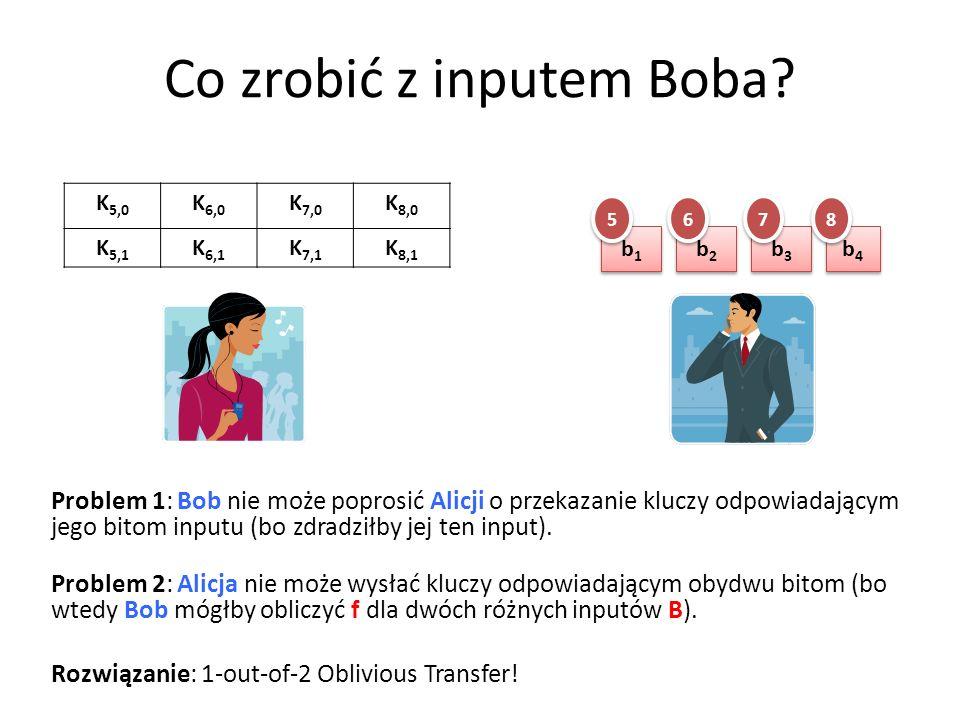 Co zrobić z inputem Boba.