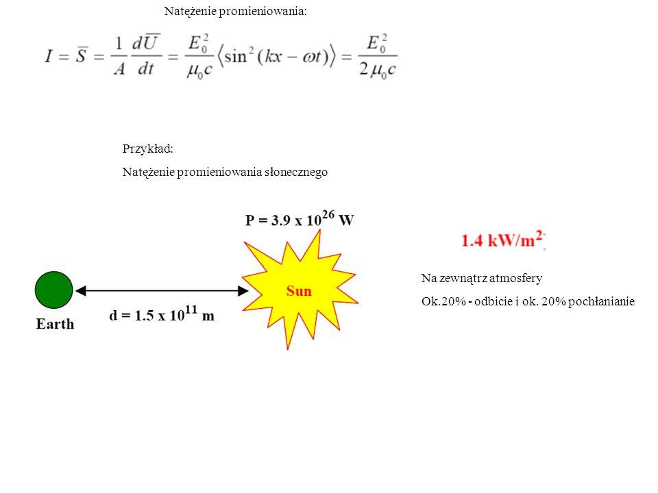 Natężenie promieniowania: Przykład: Natężenie promieniowania słonecznego Na zewnątrz atmosfery Ok.20% - odbicie i ok. 20% pochłanianie