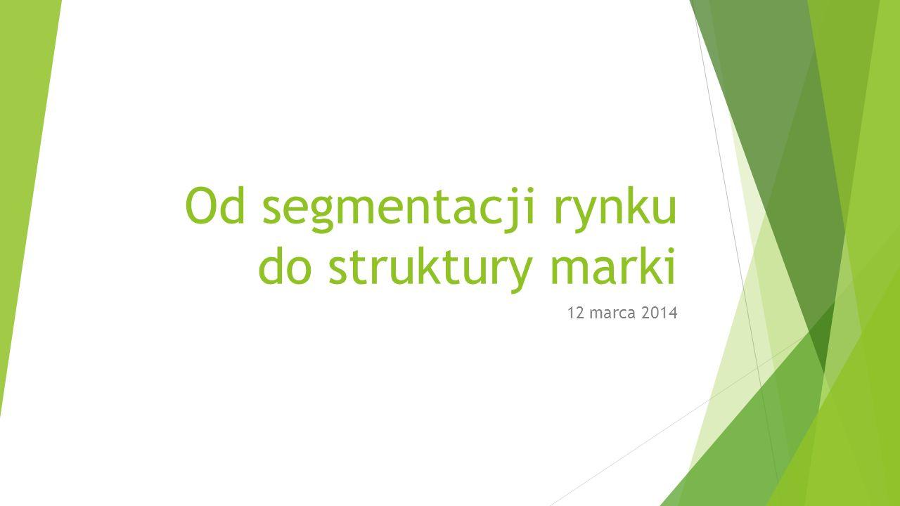 Od segmentacji rynku do struktury marki 12 marca 2014