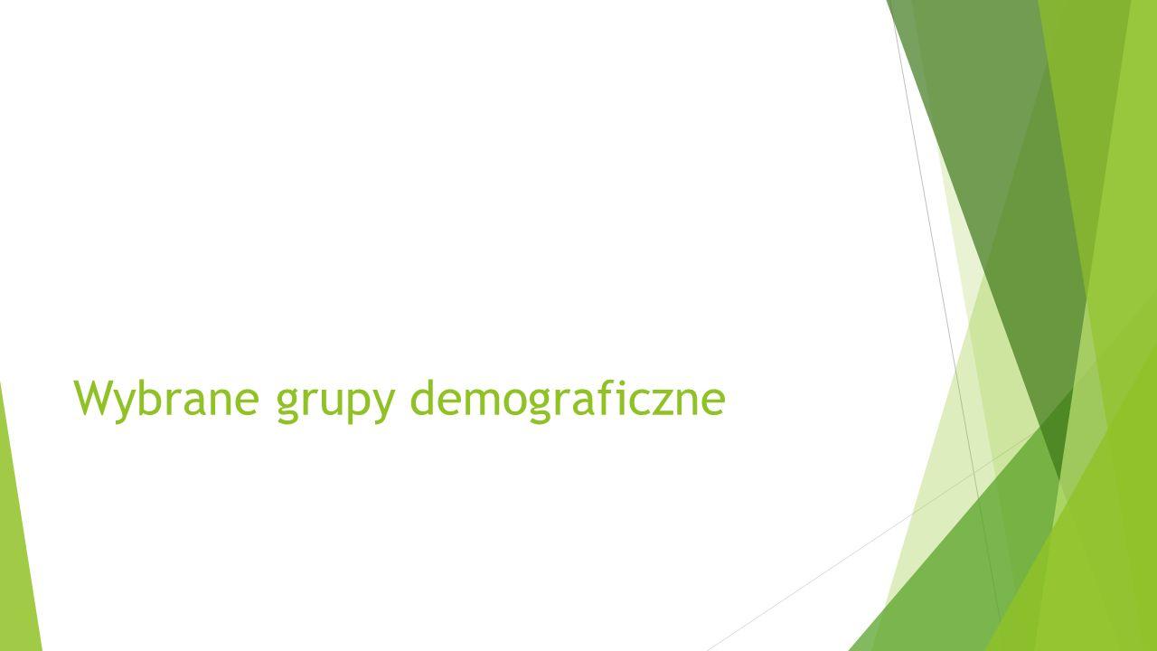 Wybrane grupy demograficzne