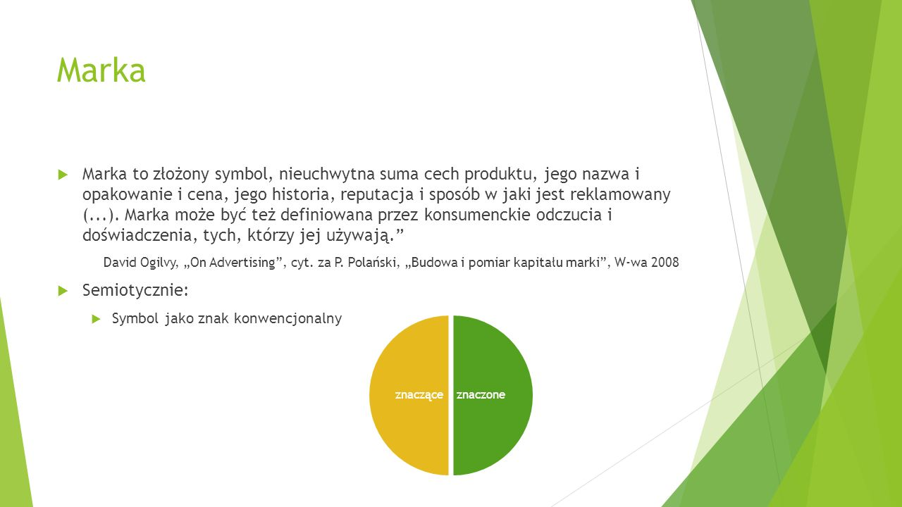 Marka Marka to złożony symbol, nieuchwytna suma cech produktu, jego nazwa i opakowanie i cena, jego historia, reputacja i sposób w jaki jest reklamowa