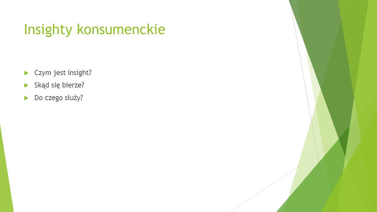 Insighty konsumenckie Czym jest insight? Skąd się bierze? Do czego służy?