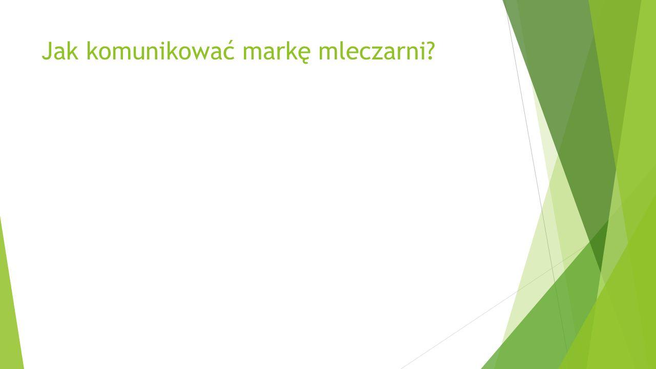 Jak komunikować markę mleczarni?