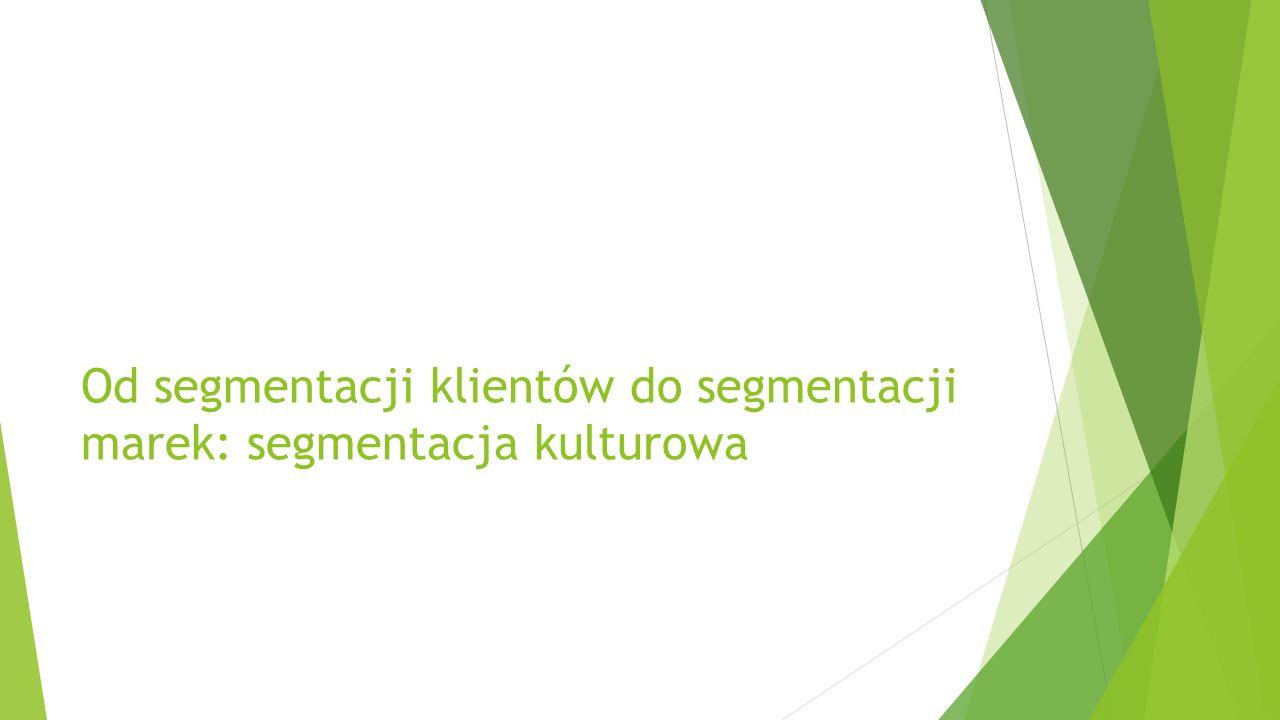 Od segmentacji klientów do segmentacji marek: segmentacja kulturowa