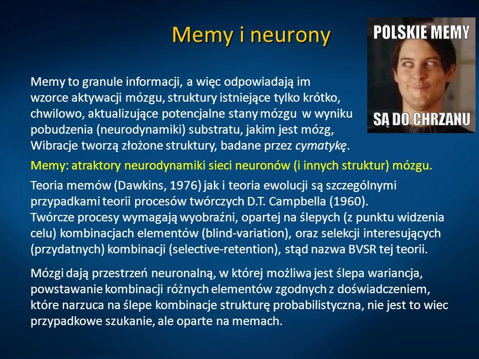 Memy i neurony Memy to granule informacji, a więc odpowiadają im wzorce aktywacji mózgu, struktury istniejące tylko krótko, chwilowo, aktualizujące po