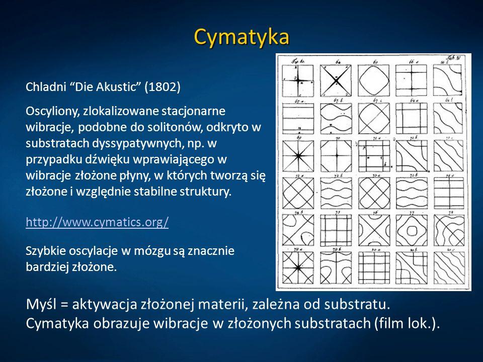 Cymatyka Myśl = aktywacja złożonej materii, zależna od substratu. Cymatyka obrazuje wibracje w złożonych substratach (film lok.). Chladni Die Akustic