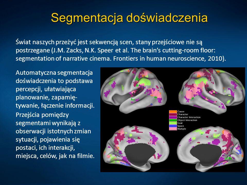Segmentacja doświadczenia Świat naszych przeżyć jest sekwencją scen, stany przejściowe nie są postrzegane (J.M. Zacks, N.K. Speer et al. The brains cu