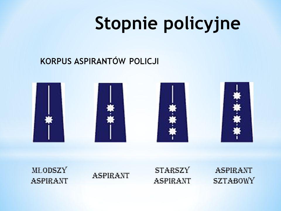 KORPUS ASPIRANTÓW POLICJI M Ł ODSZY ASPIRANT ASPIRANT STARSZY ASPIRANT ASPIRANT SZTABOWY Stopnie policyjne