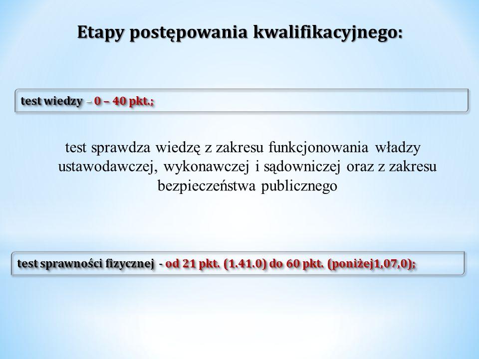 Etapy postępowania kwalifikacyjnego: test wiedzy – 0 – 40 pkt.; test sprawdza wiedzę z zakresu funkcjonowania władzy ustawodawczej, wykonawczej i sądo