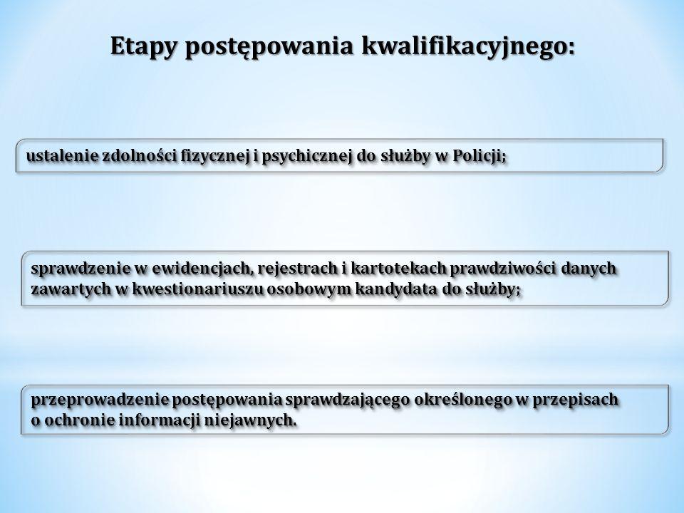 Etapy postępowania kwalifikacyjnego: ustalenie zdolności fizycznej i psychicznej do służby w Policji; sprawdzenie w ewidencjach, rejestrach i kartotek