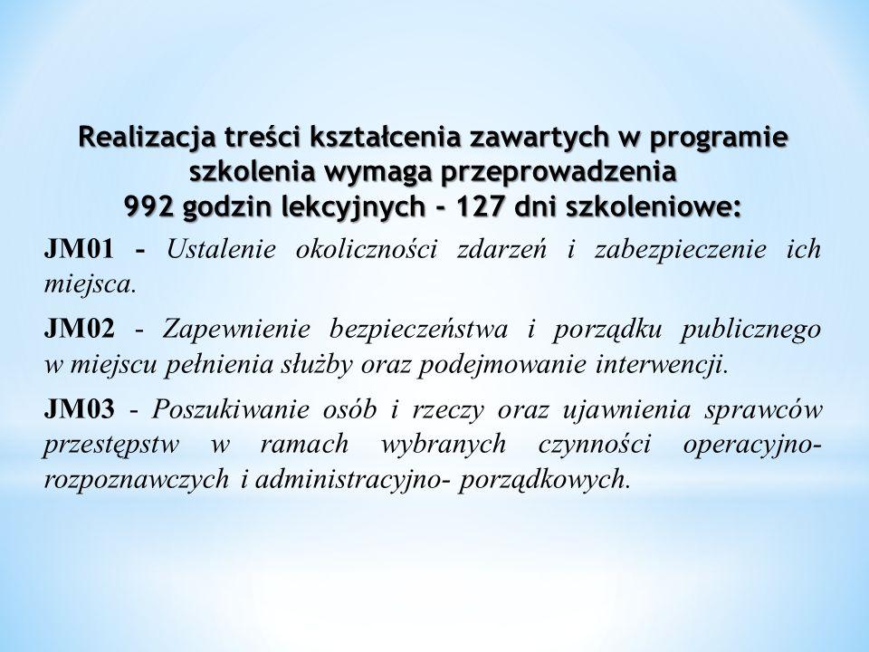 Realizacja treści kształcenia zawartych w programie szkolenia wymaga przeprowadzenia 992 godzin lekcyjnych - 127 dni szkoleniowe: JM01 - Ustalenie oko
