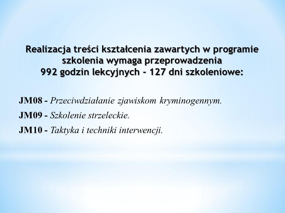 Realizacja treści kształcenia zawartych w programie szkolenia wymaga przeprowadzenia 992 godzin lekcyjnych - 127 dni szkoleniowe: JM08 - Przeciwdziała