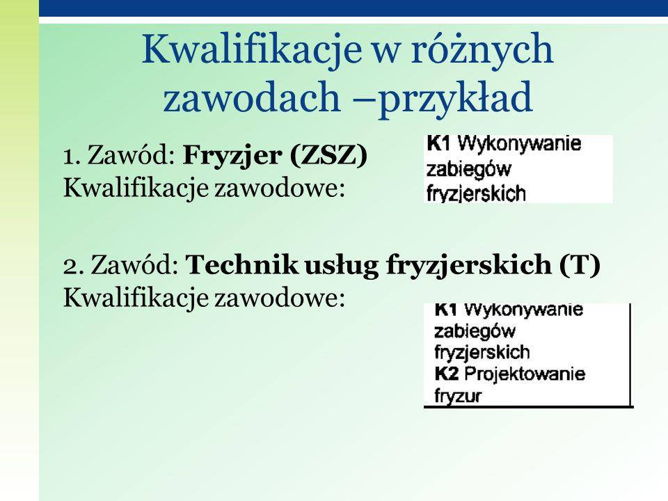 Kwalifikacje w różnych zawodach –przykład 1. Zawód: Fryzjer (ZSZ) Kwalifikacje zawodowe: 2. Zawód: Technik usług fryzjerskich (T) Kwalifikacje zawodow
