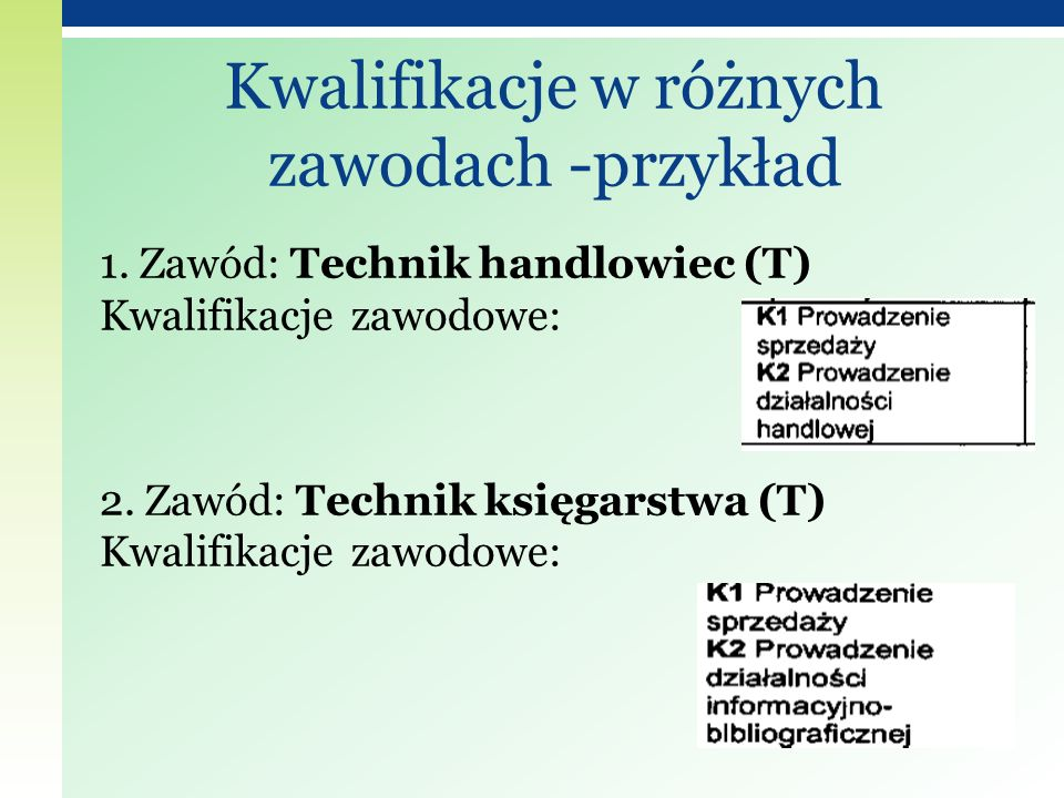 1. Zawód: Technik handlowiec (T) Kwalifikacje zawodowe: 2. Zawód: Technik księgarstwa (T) Kwalifikacje zawodowe: Kwalifikacje w różnych zawodach -przy