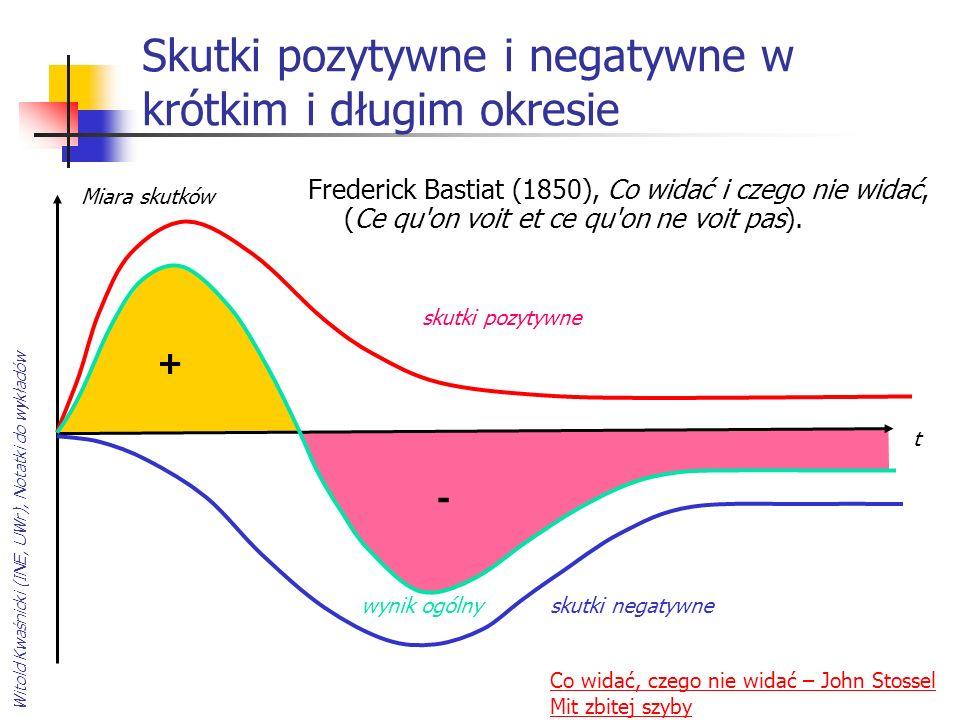 Witold Kwaśnicki (INE, UWr), Notatki do wykładów Skutki pozytywne i negatywne w krótkim i długim okresie Miara skutków skutki negatywne skutki pozytyw