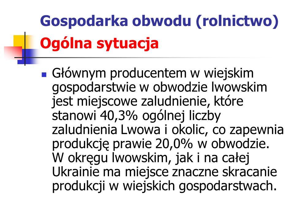 Gospodarka obwodu (rolnictwo) Ogólna sytuacja Głównym producentem w wiejskim gospodarstwie w obwodzie lwowskim jest miejscowe zaludnienie, które stanowi 40,3% ogólnej liczby zaludnienia Lwowa i okolic, co zapewnia produkcję prawie 20,0% w obwodzie.