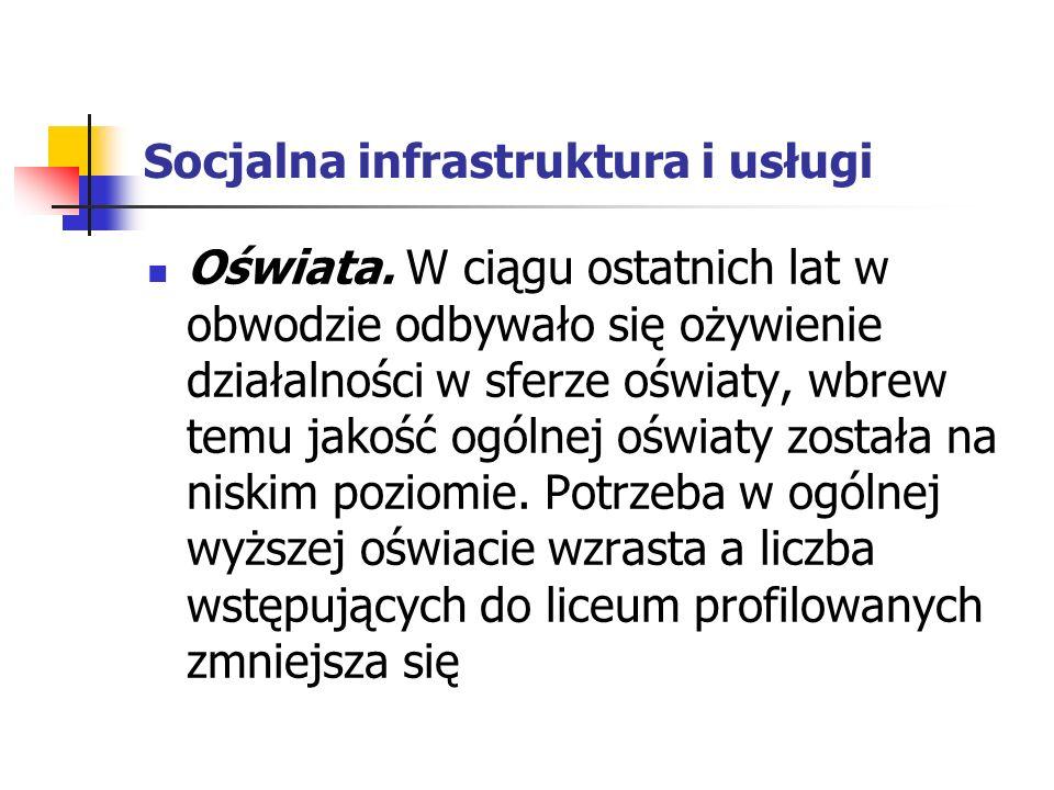 Socjalna infrastruktura i usługi Oświata.