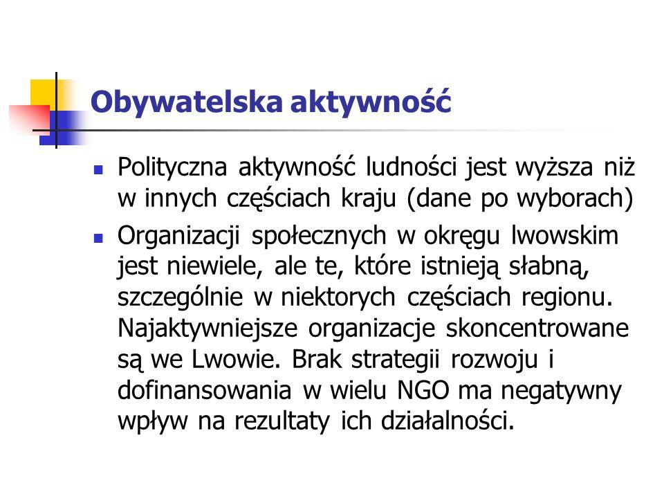 Obywatelska aktywność Polityczna aktywność ludności jest wyższa niż w innych częściach kraju (dane po wyborach) Organizacji społecznych w okręgu lwowskim jest niewiele, ale te, które istnieją słabną, szczególnie w niektorych częściach regionu.