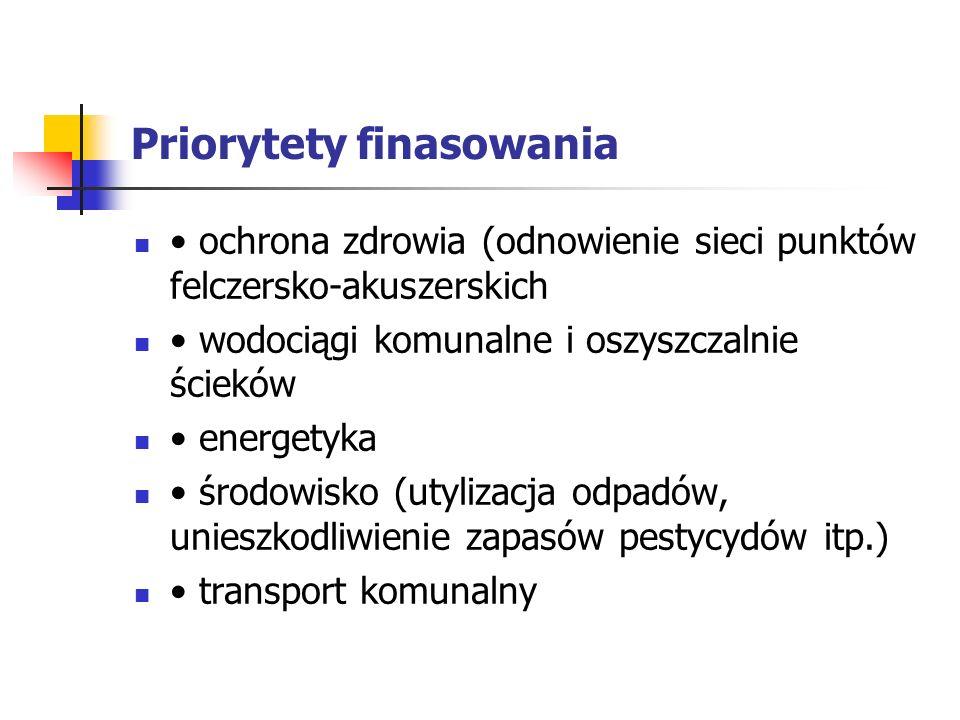 Priorytety finasowania ochrona zdrowia (odnowienie sieci punktów felczersko-akuszerskich wodociągi komunalne i oszyszczalnie ścieków energetyka środowisko (utylizacja odpadów, unieszkodliwienie zapasów pestycydów itp.) transport komunalny