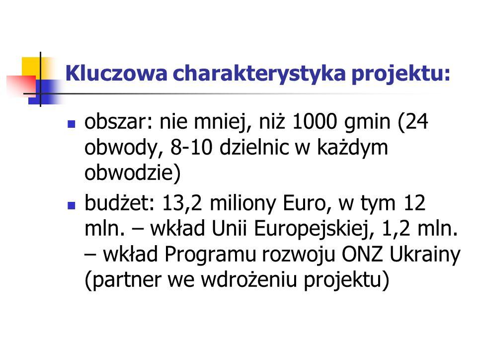 Kluczowa charakterystyka projektu: obszar: nie mniej, niż 1000 gmin (24 obwody, 8-10 dzielnic w każdym obwodzie) budżet: 13,2 miliony Euro, w tym 12 mln.
