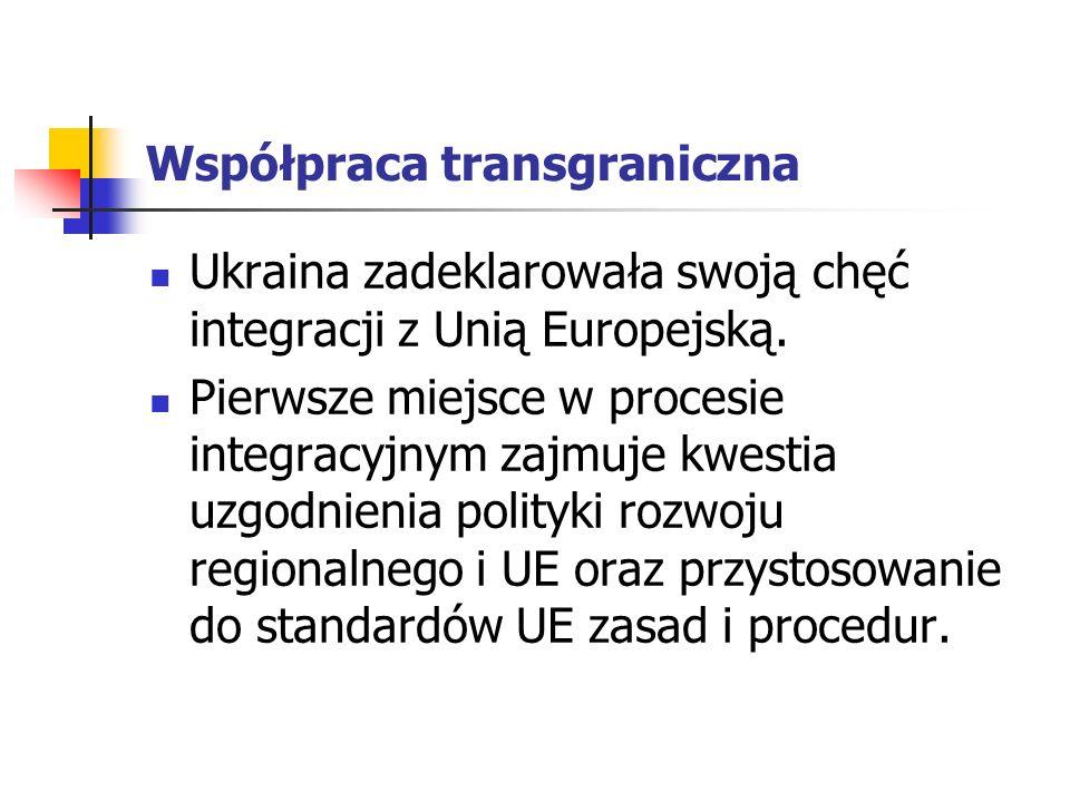 Współpraca transgraniczna Ukraina zadeklarowała swoją chęć integracji z Unią Europejską.