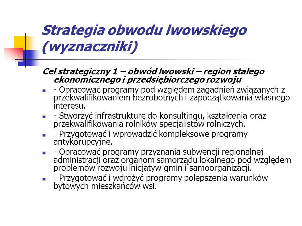 Strategia obwodu lwowskiego (wyznaczniki) Cel strategiczny 1 – obwód lwowski – region stałego ekonomicznego i przedsiębiorczego rozwoju - Opracować programy pod względem zagadnień związanych z przekwalifikowaniem bezrobotnych i zapoczątkowania własnego interesu.