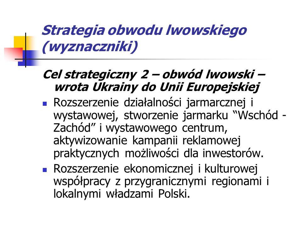 Strategia obwodu lwowskiego (wyznaczniki) Cel strategiczny 2 – obwód lwowski – wrota Ukrainy do Unii Europejskiej Rozszerzenie działalności jarmarcznej i wystawowej, stworzenie jarmarku Wschód - Zachód i wystawowego centrum, aktywizowanie kampanii reklamowej praktycznych możliwości dla inwestorów.