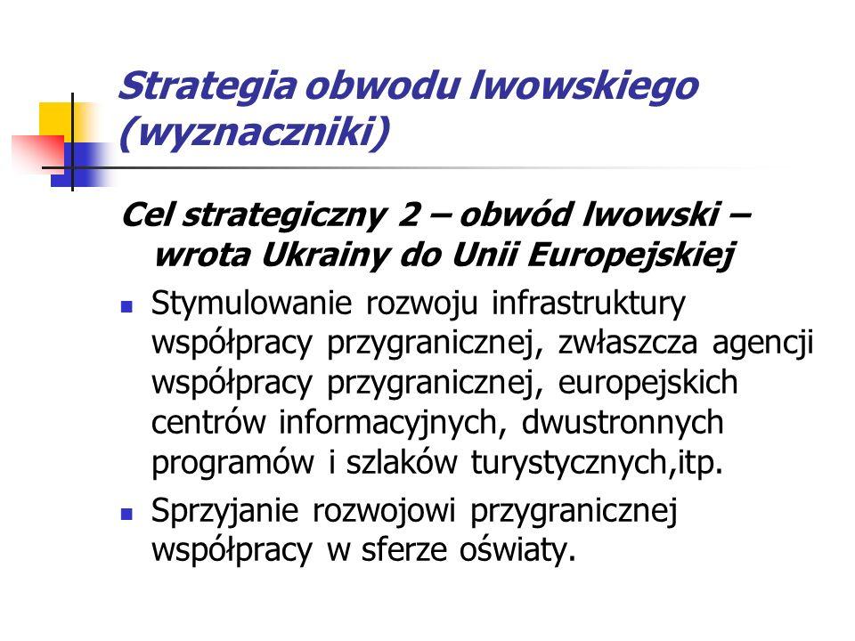 Strategia obwodu lwowskiego (wyznaczniki) Cel strategiczny 2 – obwód lwowski – wrota Ukrainy do Unii Europejskiej Stymulowanie rozwoju infrastruktury współpracy przygranicznej, zwłaszcza agencji współpracy przygranicznej, europejskich centrów informacyjnych, dwustronnych programów i szlaków turystycznych,itp.