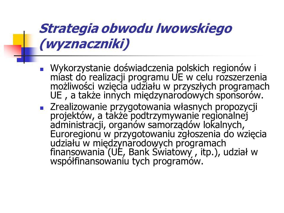 Strategia obwodu lwowskiego (wyznaczniki) Wykorzystanie doświadczenia polskich regionów i miast do realizacji programu UE w celu rozszerzenia możliwości wzięcia udziału w przyszłych programach UE, a także innych międzynarodowych sponsorów.