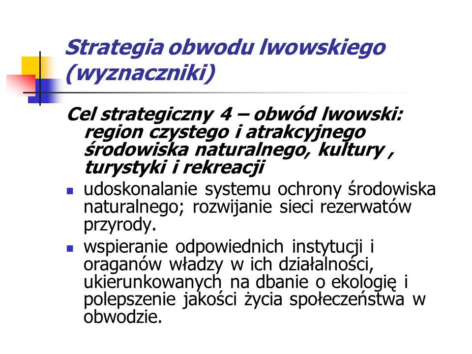 Strategia obwodu lwowskiego (wyznaczniki) Cel strategiczny 4 – obwód lwowski: region czystego i atrakcyjnego środowiska naturalnego, kultury, turystyki i rekreacji udoskonalanie systemu ochrony środowiska naturalnego; rozwijanie sieci rezerwatów przyrody.