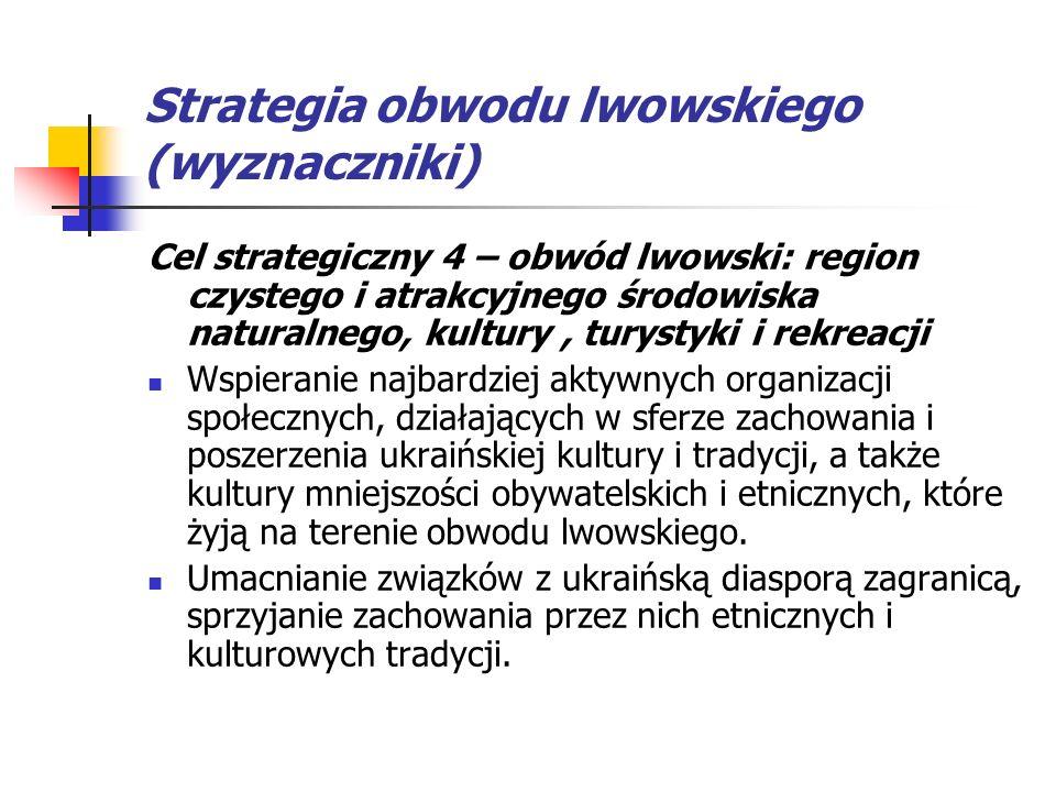 Strategia obwodu lwowskiego (wyznaczniki) Cel strategiczny 4 – obwód lwowski: region czystego i atrakcyjnego środowiska naturalnego, kultury, turystyki i rekreacji Wspieranie najbardziej aktywnych organizacji społecznych, działających w sferze zachowania i poszerzenia ukraińskiej kultury i tradycji, a także kultury mniejszości obywatelskich i etnicznych, które żyją na terenie obwodu lwowskiego.