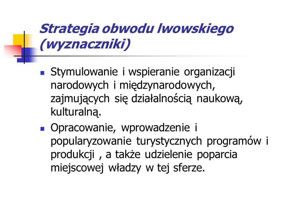 Strategia obwodu lwowskiego (wyznaczniki) Stymulowanie i wspieranie organizacji narodowych i międzynarodowych, zajmujących się działalnością naukową, kulturalną.