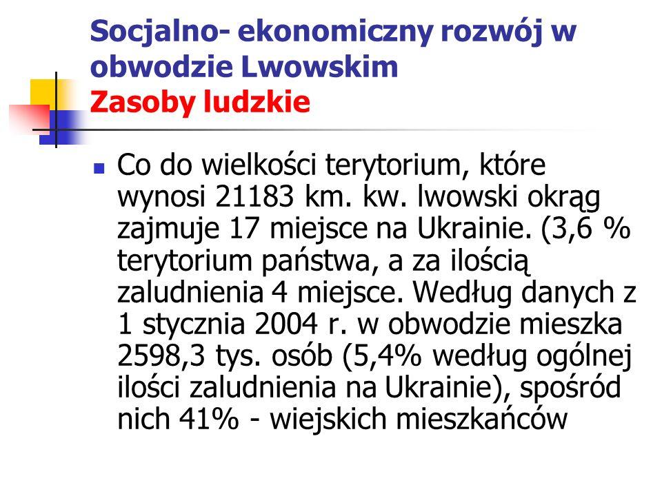 Socjalno- ekonomiczny rozwój w obwodzie Lwowskim Zasoby ludzkie Co do wielkości terytorium, które wynosi 21183 km.