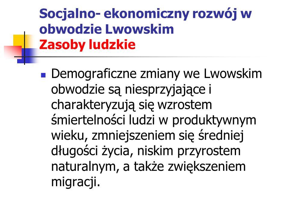 Socjalno- ekonomiczny rozwój w obwodzie Lwowskim Zasoby ludzkie Demograficzne zmiany we Lwowskim obwodzie są niesprzyjające i charakteryzują się wzrostem śmiertelności ludzi w produktywnym wieku, zmniejszeniem się średniej długości życia, niskim przyrostem naturalnym, a także zwiększeniem migracji.
