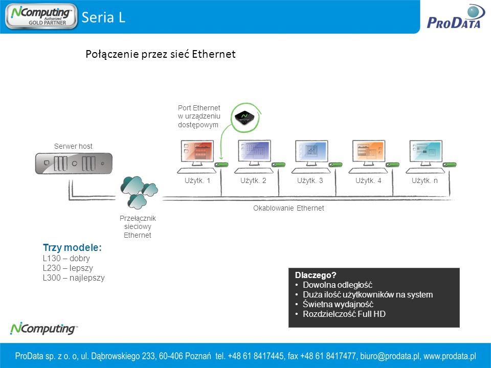 Seria L Serwer host Przełącznik sieciowy Ethernet Użytk.